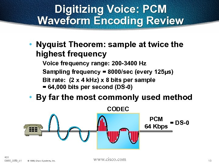 Digitizing Voice: PCM Waveform Encoding Review • Nyquist Theorem: sample at twice the highest