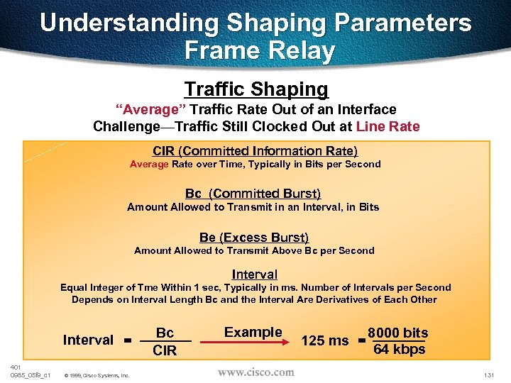 "Understanding Shaping Parameters Frame Relay Traffic Shaping ""Average"" Traffic Rate Out of an Interface"
