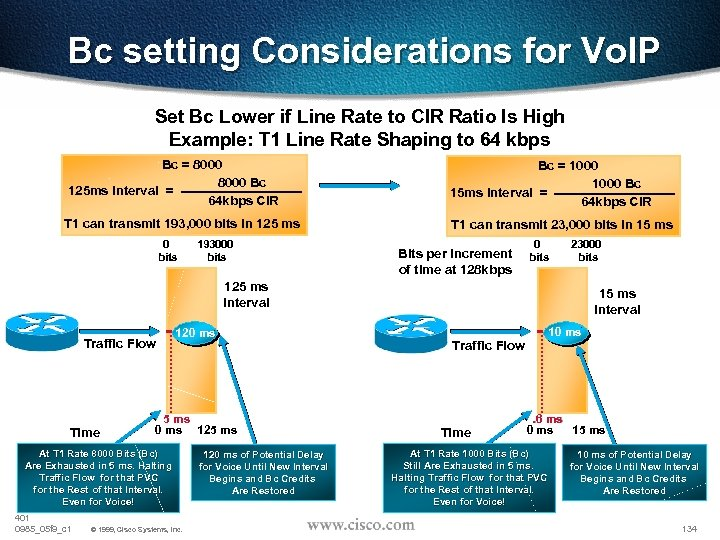 Bc setting Considerations for Vo. IP Set Bc Lower if Line Rate to CIR