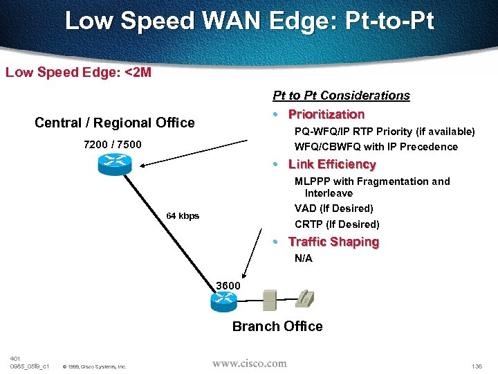 Low Speed WAN Edge: Pt-to-Pt Low Speed Edge: <2 M Pt to Pt Considerations