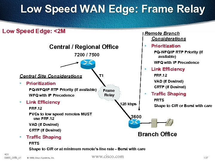 Low Speed WAN Edge: Frame Relay Low Speed Edge: <2 M Remote Branch Considerations