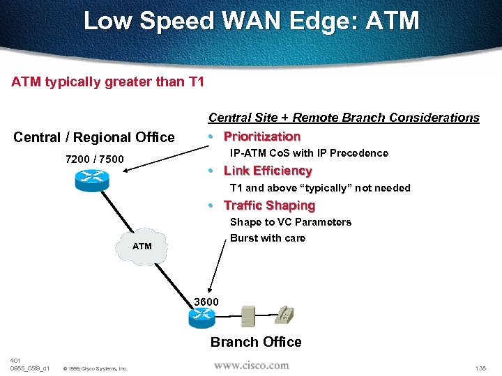Low Speed WAN Edge: ATM typically greater than T 1 Central / Regional Office