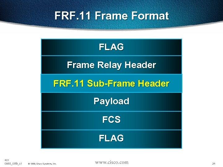 FRF. 11 Frame Format FLAG Frame Relay Header FRF. 11 Sub-Frame Header Payload FCS