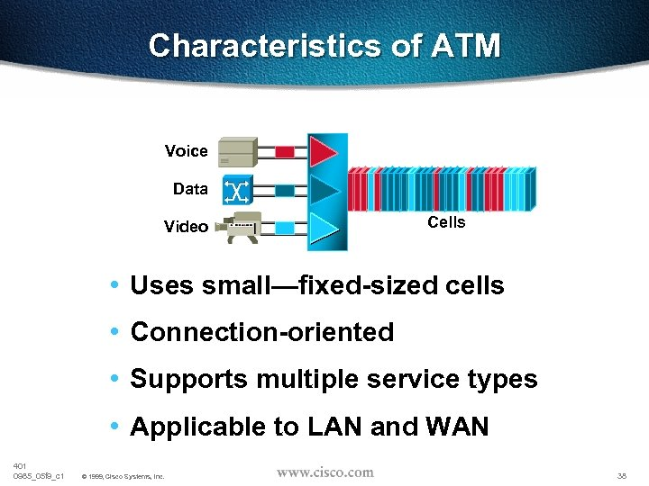 Characteristics of ATM Voice Data Video Cells • Uses small—fixed-sized cells • Connection-oriented •