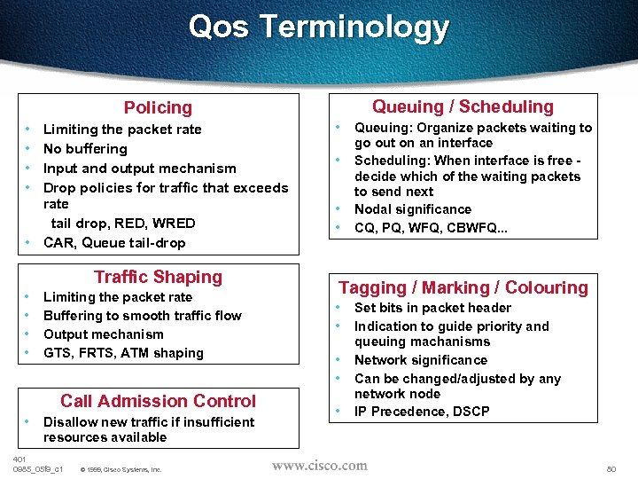 Qos Terminology Queuing / Scheduling Policing • • Limiting the packet rate No buffering