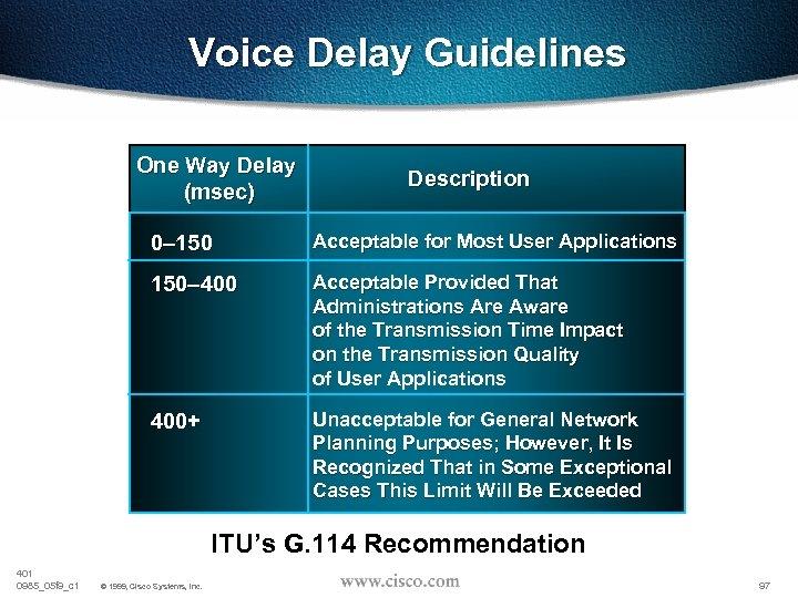 Voice Delay Guidelines One Way Delay (msec) Description 0– 150 Acceptable for Most User