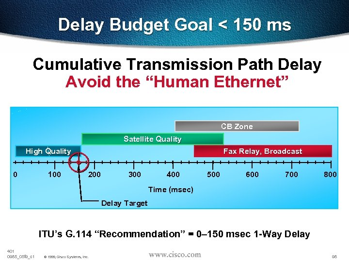 "Delay Budget Goal < 150 ms Cumulative Transmission Path Delay Avoid the ""Human Ethernet"""