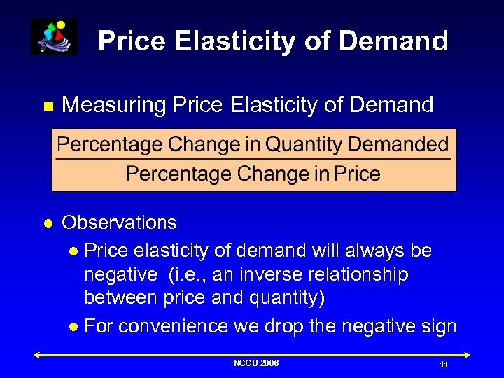 Price Elasticity of Demand n Measuring Price Elasticity of Demand l Observations l Price