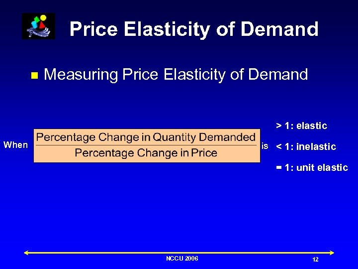 Price Elasticity of Demand n Measuring Price Elasticity of Demand > 1: elastic When