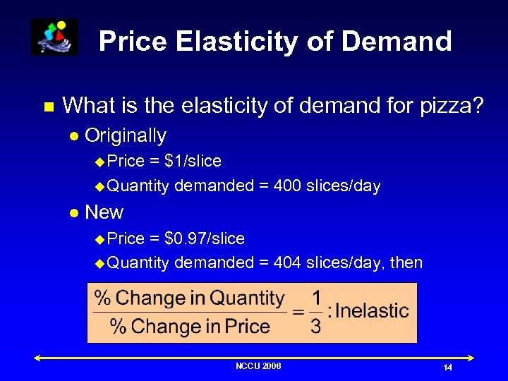 Price Elasticity of Demand n What is the elasticity of demand for pizza? l