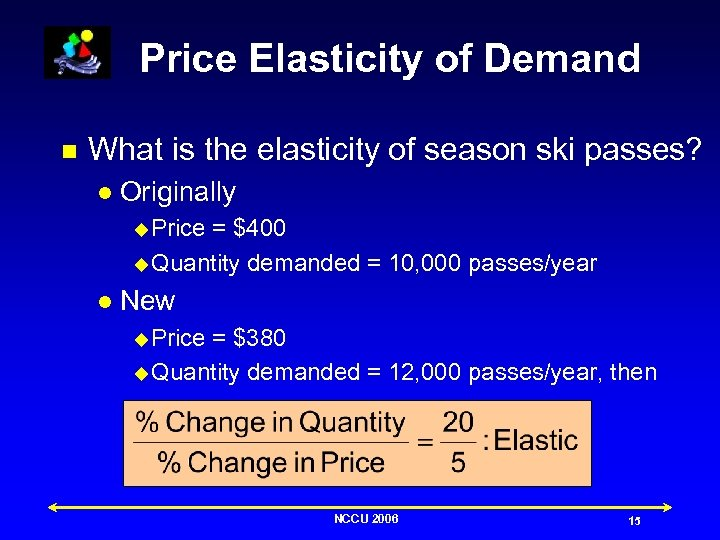 Price Elasticity of Demand n What is the elasticity of season ski passes? l
