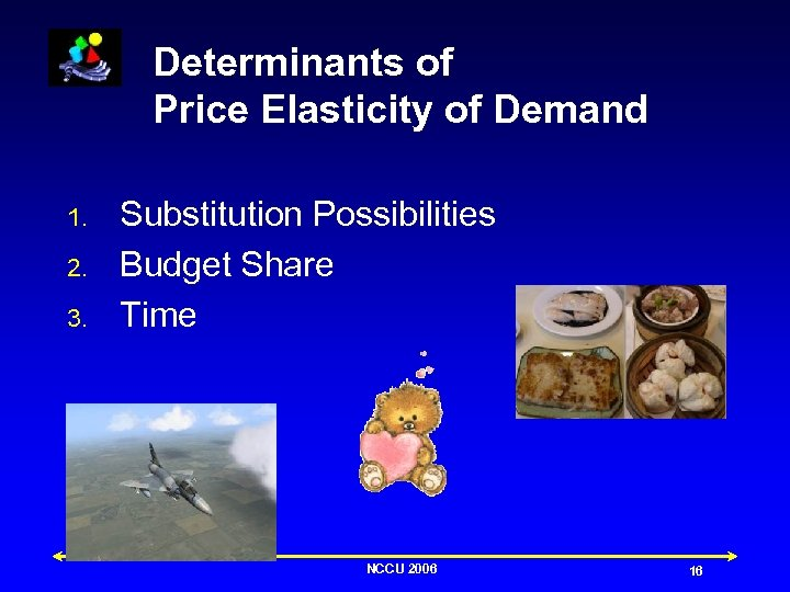 Determinants of Price Elasticity of Demand 1. 2. 3. Substitution Possibilities Budget Share Time
