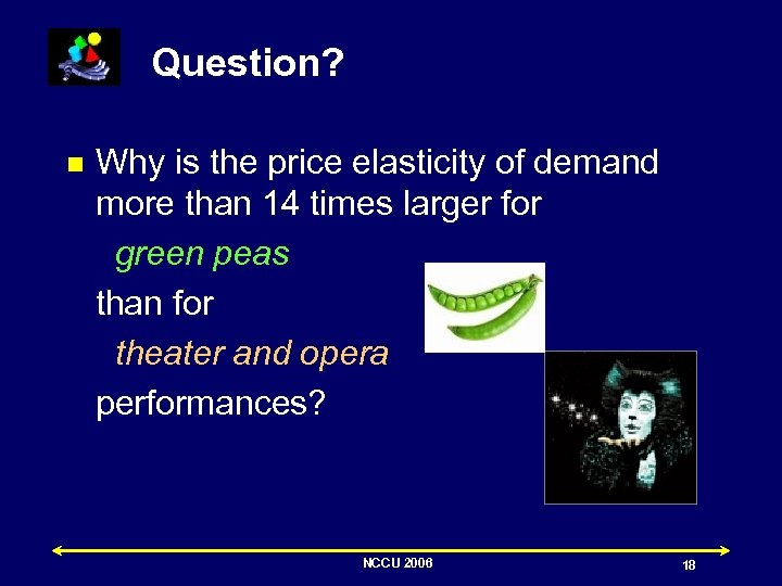 Question? n Why is the price elasticity of demand more than 14 times larger