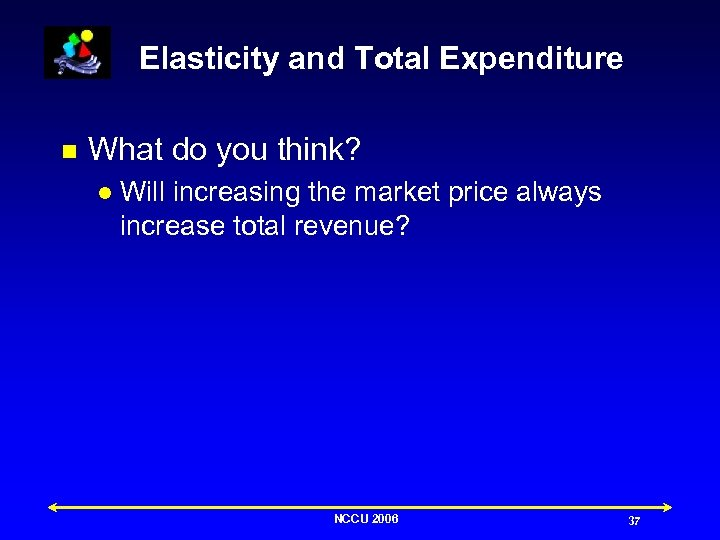 Elasticity and Total Expenditure n What do you think? l Will increasing the market