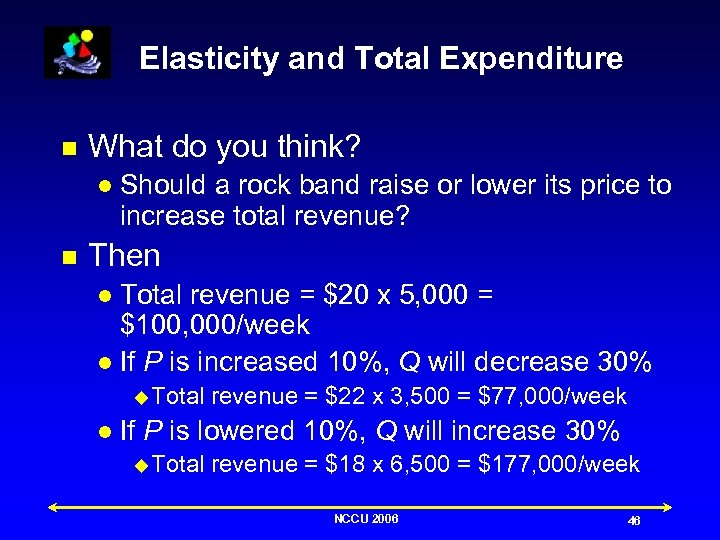 Elasticity and Total Expenditure n What do you think? l n Should a rock