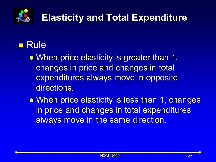 Elasticity and Total Expenditure n Rule When price elasticity is greater than 1, changes