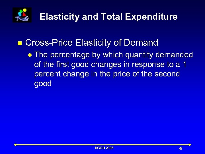 Elasticity and Total Expenditure n Cross-Price Elasticity of Demand l The percentage by which