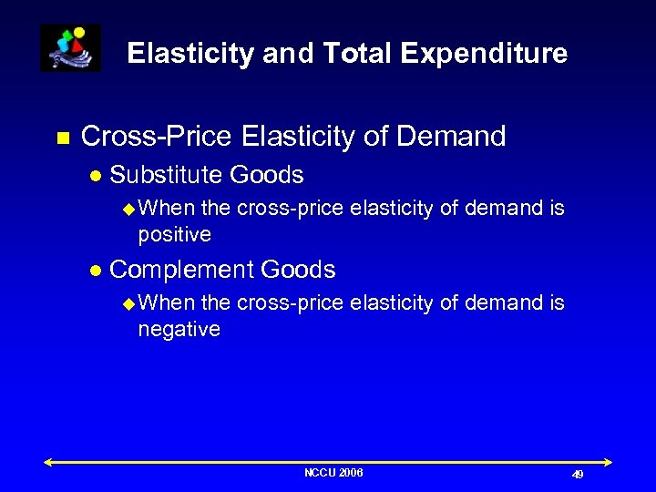 Elasticity and Total Expenditure n Cross-Price Elasticity of Demand l Substitute Goods u When