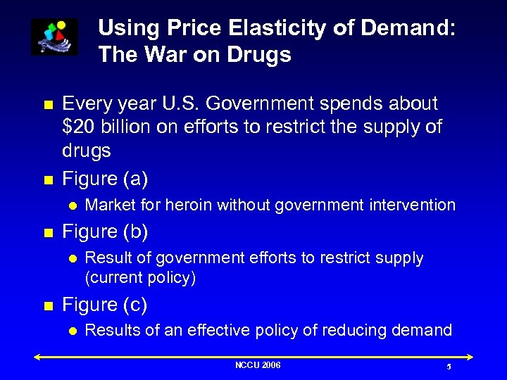 Using Price Elasticity of Demand: The War on Drugs n n Every year U.