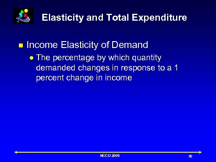 Elasticity and Total Expenditure n Income Elasticity of Demand l The percentage by which