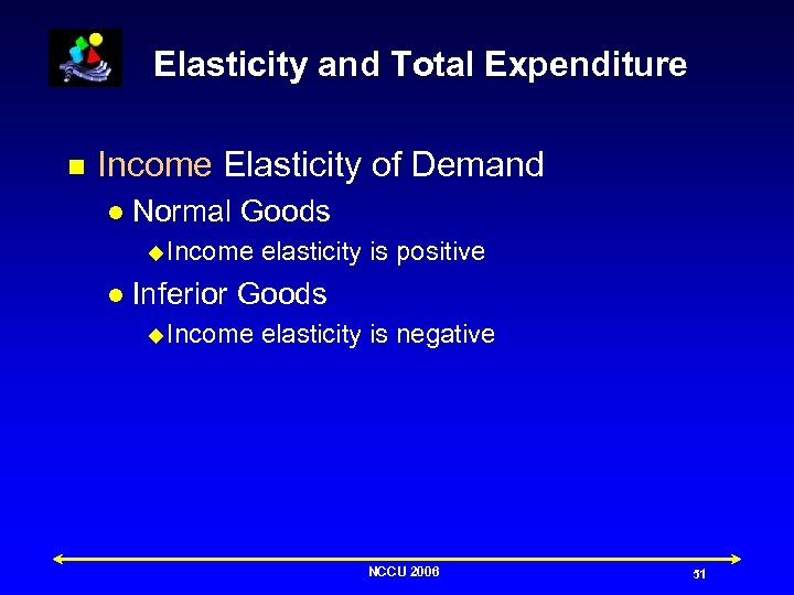 Elasticity and Total Expenditure n Income Elasticity of Demand l Normal Goods u Income