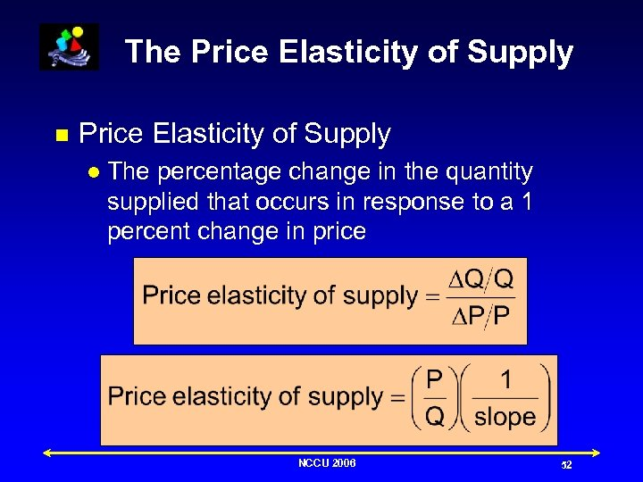 The Price Elasticity of Supply n Price Elasticity of Supply l The percentage change