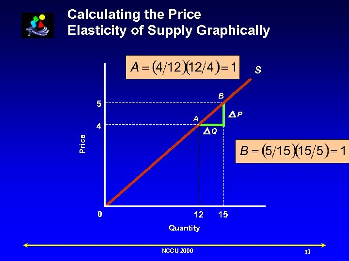 Calculating the Price Elasticity of Supply Graphically S B 5 Q Price 4 P