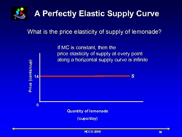 A Perfectly Elastic Supply Curve Price (cents/cup) What is the price elasticity of supply