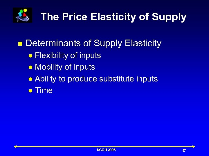 The Price Elasticity of Supply n Determinants of Supply Elasticity Flexibility of inputs l