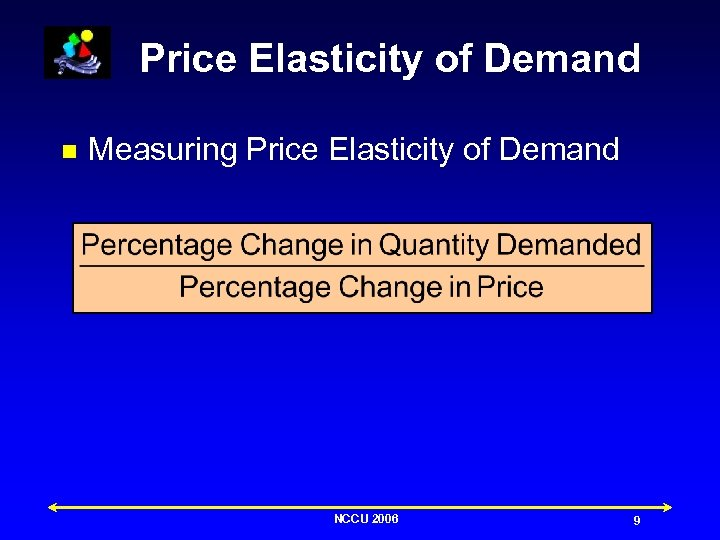 Price Elasticity of Demand n Measuring Price Elasticity of Demand NCCU 2006 9