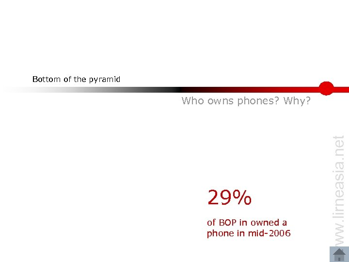 Bottom of the pyramid 29% of BOP in owned a phone in mid-2006 www.