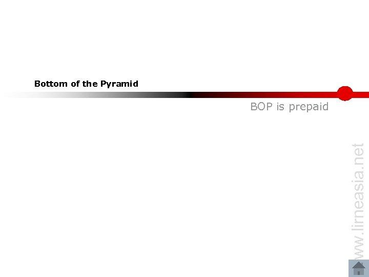 Bottom of the Pyramid www. lirneasia. net BOP is prepaid