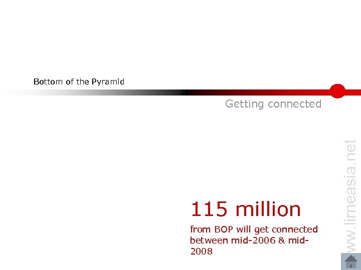 Bottom of the Pyramid 115 million from BOP will get connected between mid-2006 &