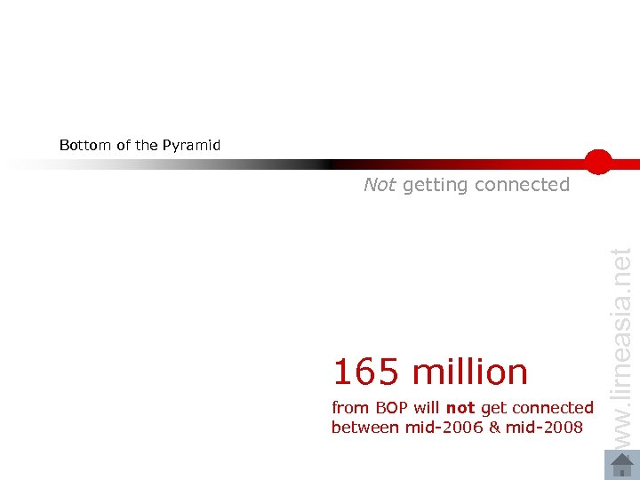 Bottom of the Pyramid 165 million from BOP will not get connected between mid-2006