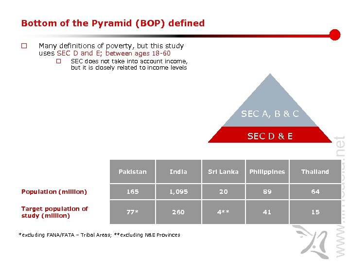 Bottom of the Pyramid (BOP) defined o Many definitions of poverty, but this study
