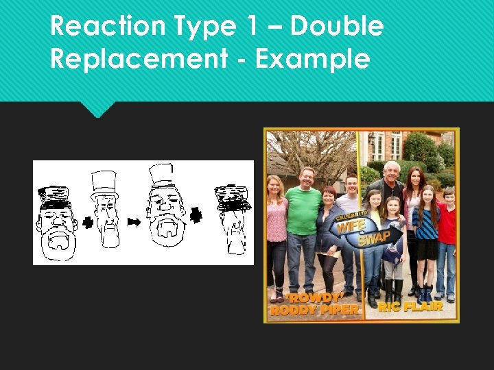 Reaction Type 1 – Double Replacement - Example