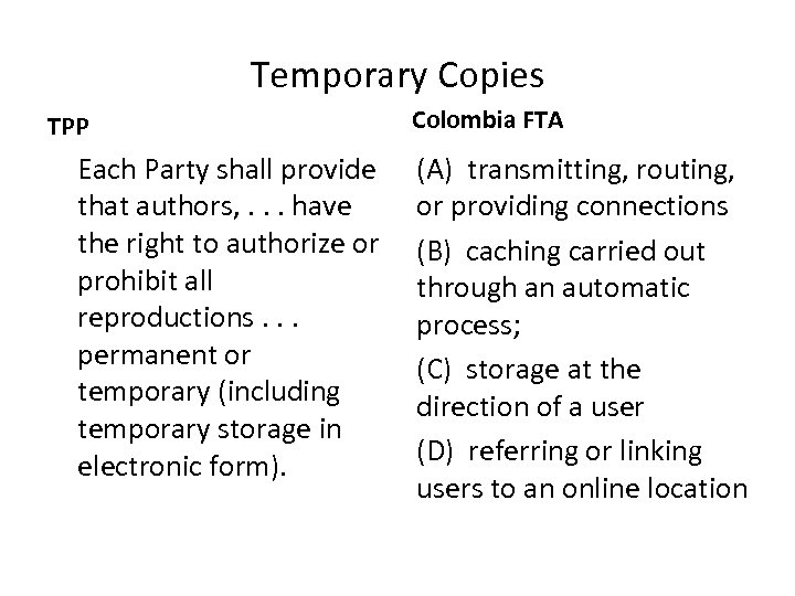 Temporary Copies TPP Each Party shall provide that authors, . . . have the