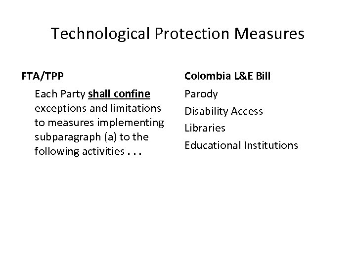 Technological Protection Measures FTA/TPP Each Party shall confine exceptions and limitations to measures implementing