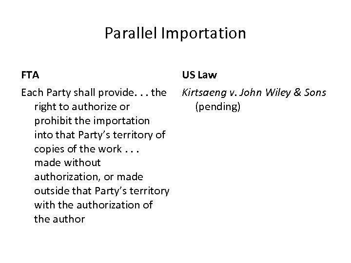 Parallel Importation FTA US Law Each Party shall provide. . . the Kirtsaeng v.