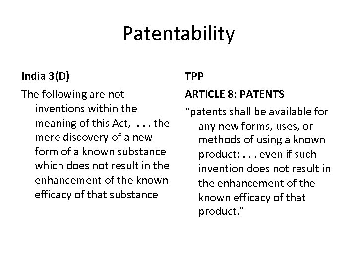 Patentability India 3(D) TPP The following are not inventions within the meaning of this