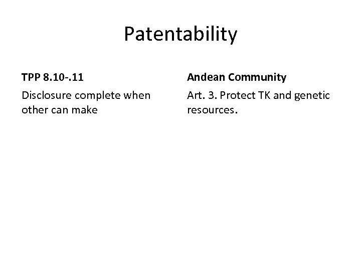 Patentability TPP 8. 10 -. 11 Andean Community Disclosure complete when other can make