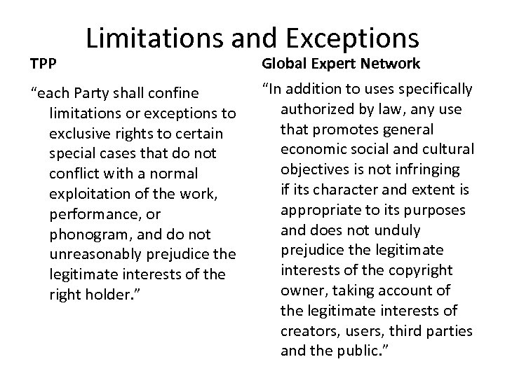 """TPP Limitations and Exceptions """"each Party shall confine limitations or exceptions to exclusive rights"""
