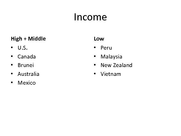 Income High + Middle • • • U. S. Canada Brunei Australia Mexico Low