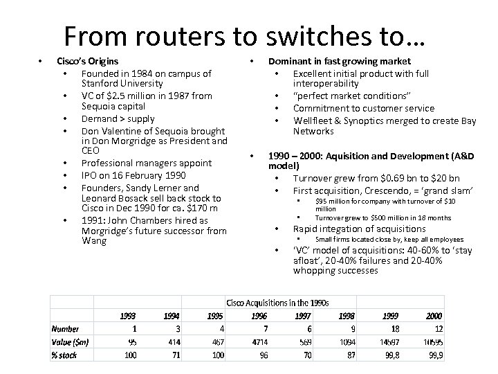 From routers to switches to… • Cisco's Origins • Founded in 1984 on campus