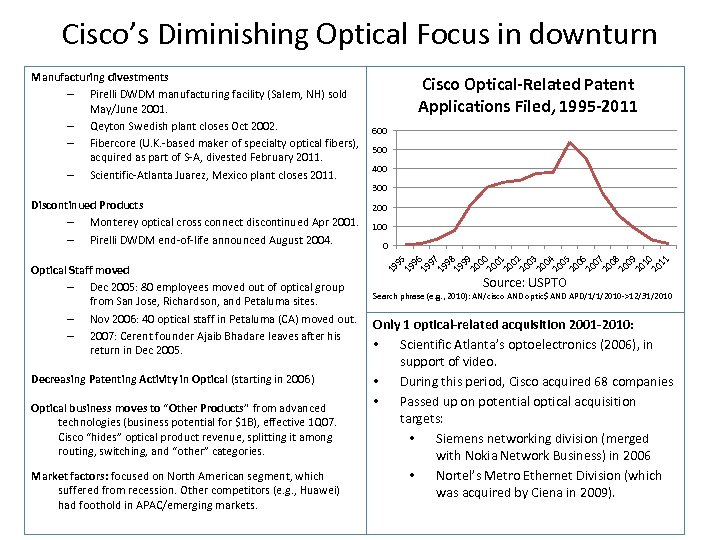 Cisco's Diminishing Optical Focus in downturn Manufacturing divestments – Pirelli DWDM manufacturing facility (Salem,
