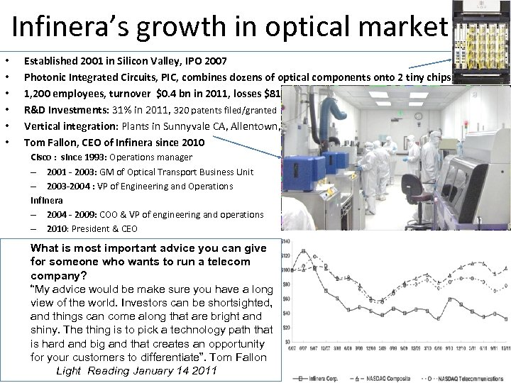 Infinera's growth in optical market • • • Established 2001 in Silicon Valley, IPO