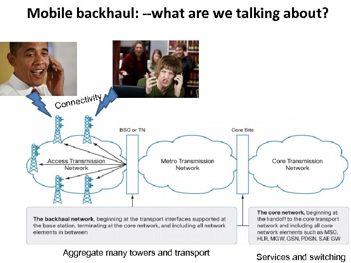 Mobile backhaul: --what are we talking about? ivity nnect Co Aggregate many towers and
