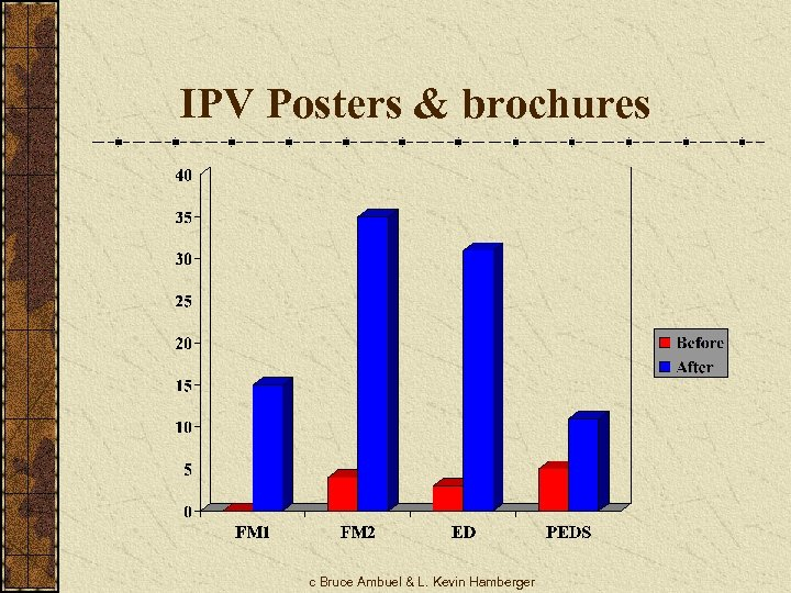 IPV Posters & brochures c Bruce Ambuel & L. Kevin Hamberger