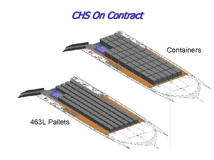 CHS On Contract Containers 463 L Pallets