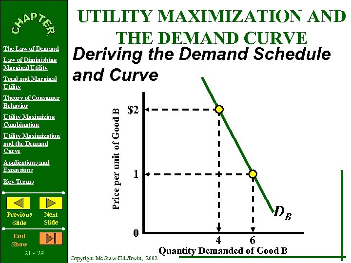 Law of Diminishing Marginal Utility Total and Marginal Utility Theory of Consumer Behavior Utility